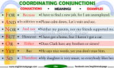 coordinating-conjunctions-examples.png
